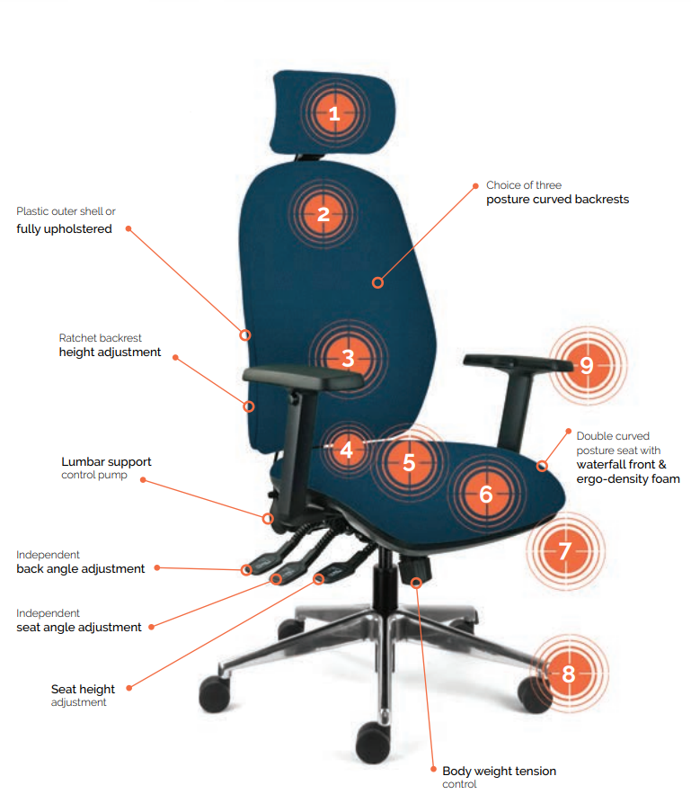 ergonomic chairs hotspot details